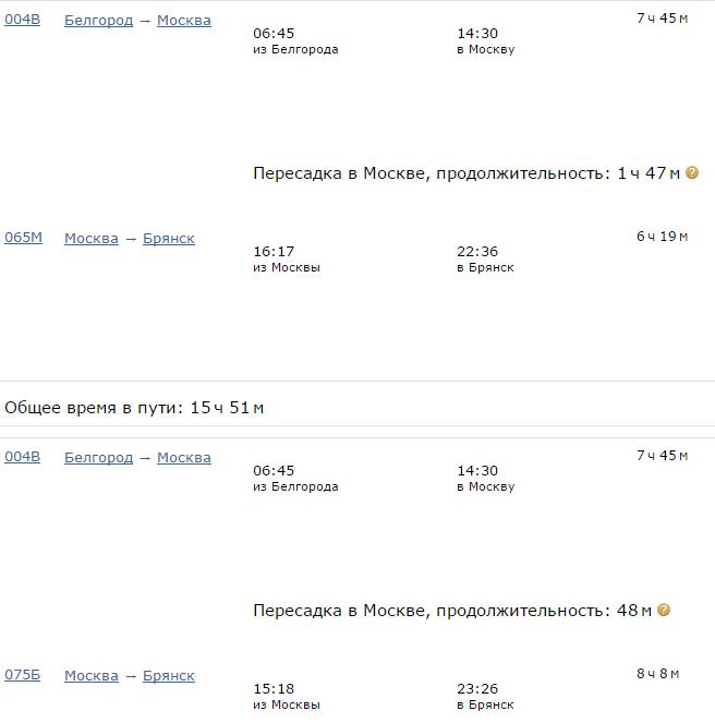 Купить авиабилеты из санкт-петербурга в бишкек