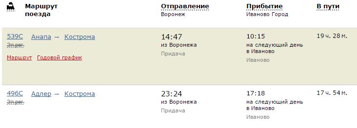 Воронеж ейск расписание поездов цена билета