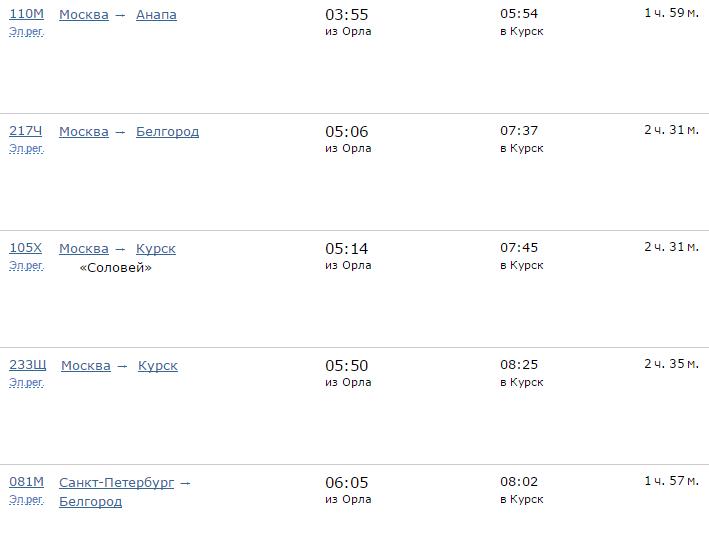 Купить авиабилеты в орле билет от москвы до калининграда на самолете