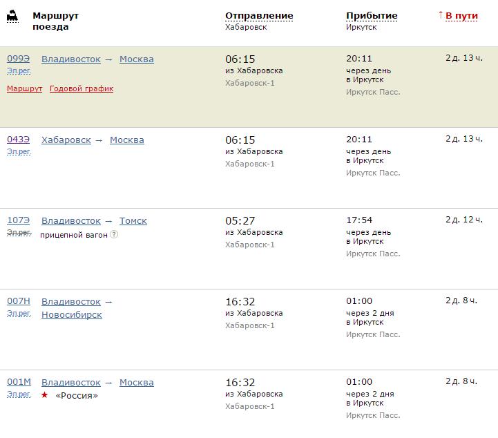 Купить билет хабаровск иркутск жд