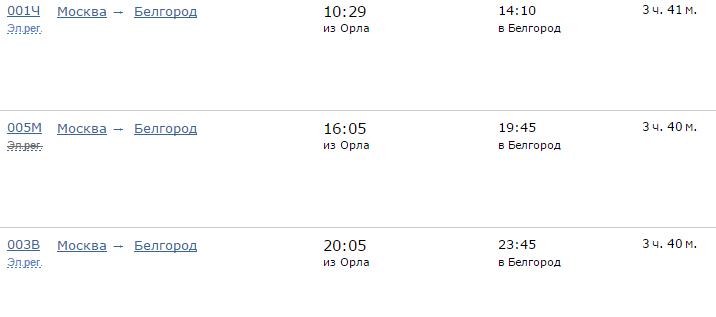 Расписание поездов днепропетровск белгород
