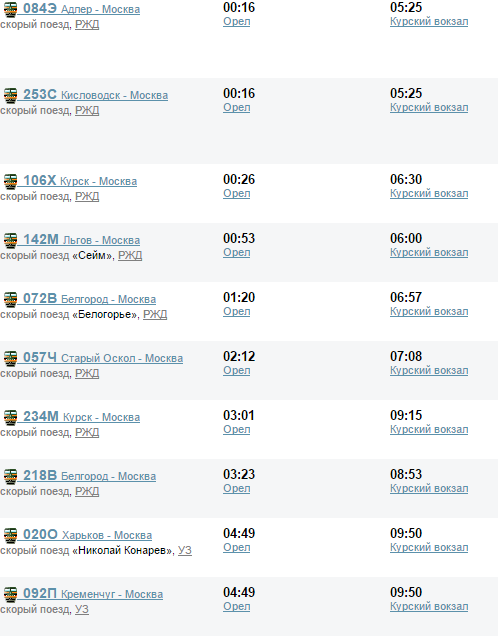 Купить билет на самолет в португалию