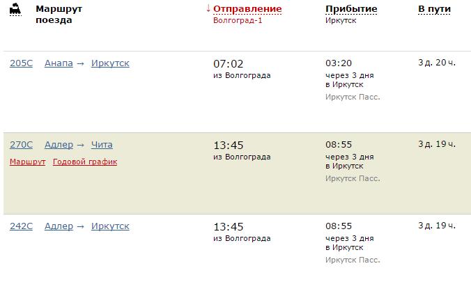 Авиабилеты в болгарию купить из спб