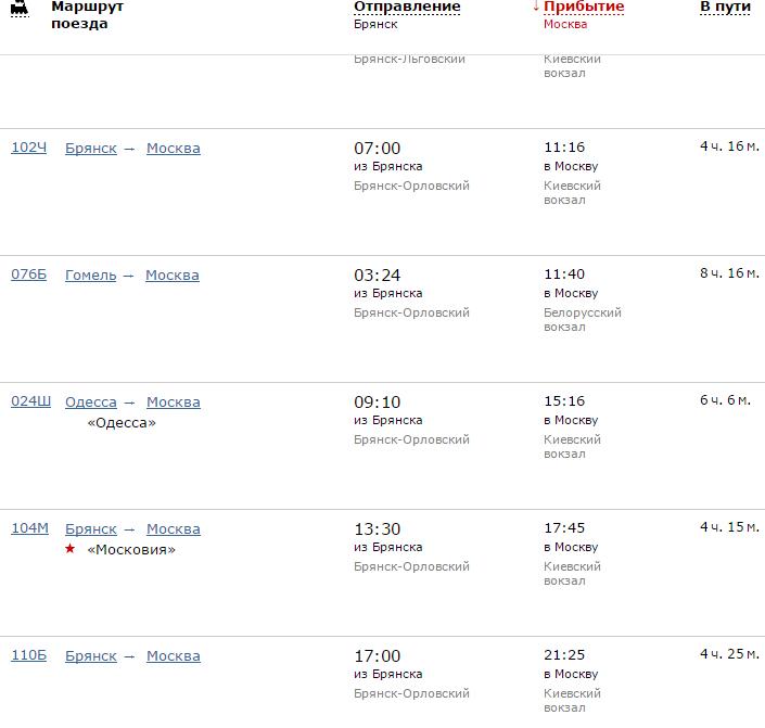 Подобрать авиабилеты дешево онлайн все компании
