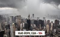 Количество солнечных дней в самых разных городах мира