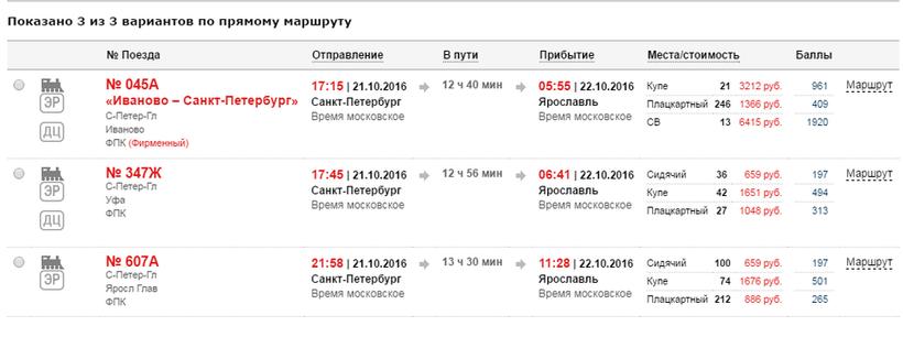 расписание поезда камышин москва на октябрь для активного