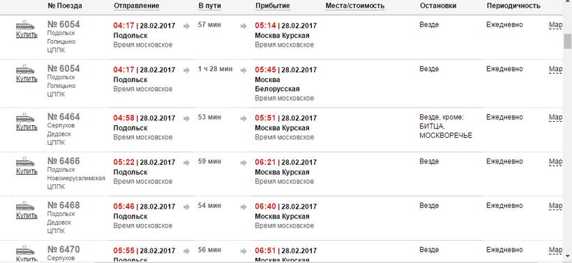 Расписание электричек москва болошево