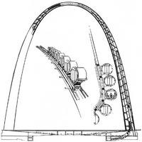 «Врата на Запад»: что символизирует самый высокий памятник США.